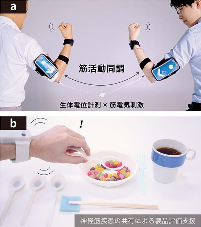 図3 筋活動共有デバイスとそのインタラクション応用例