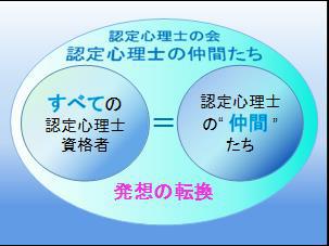 〔図IV〕