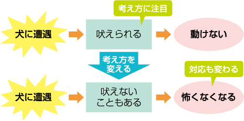 図2 事例紹介スライド