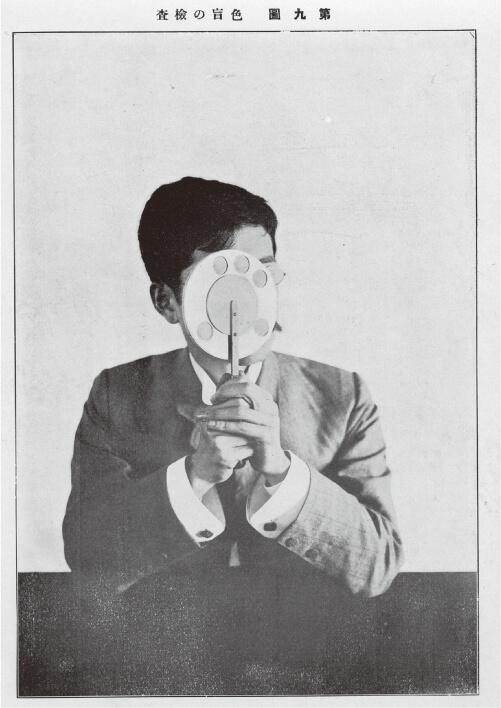 写真1『心理学実験写真帖』(1910, 弘道館)に第九図として掲載されている色覚検査の様子
