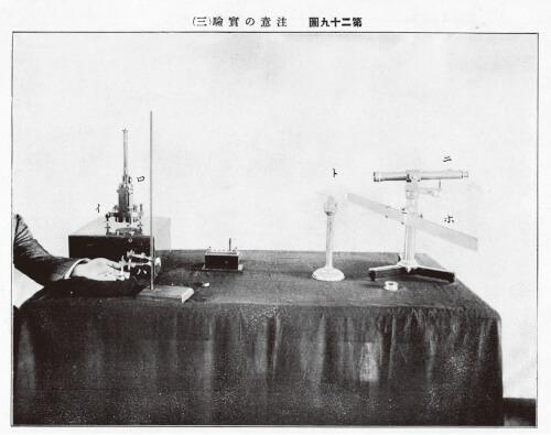 写真1 『実験心理写真帖』(1910, 弘道館)に第二十九図として掲載されている生体電流量の変化を測定する実験の様子