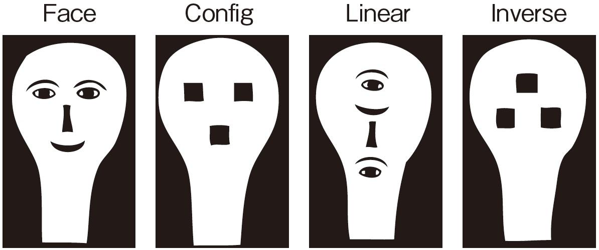 図2 新生児実験で使われた顔模式図形(Morton & Johnson, 1991より)
