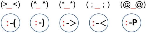 図4 日本の絵文字(上段)と欧米の絵文字(下段)